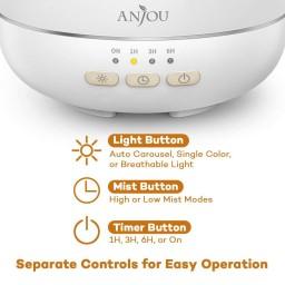 Difuzor aroma cu Ultrasunete Anjou ADA003, 200ml, 13W, LED 7 culori